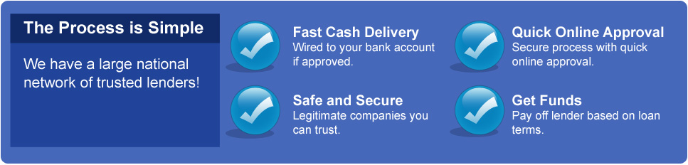 Cash advance entry image 6